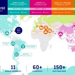 itinéraire de la croisière tour du monde Royal Caribbean 2023 à bord du Serenade of the Seas